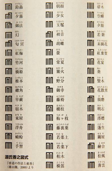 源氏香之図